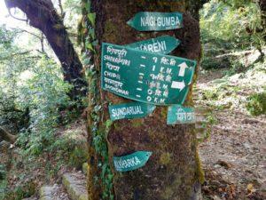 Information Board in Shivapuri National Park